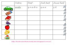 ilkokul ödevleri: 1. Sınıf Sesli ve sessiz harfler