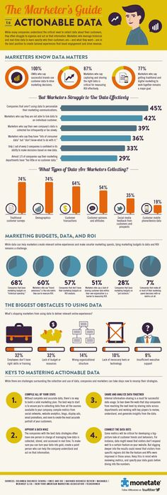 Metrics & ROI - The Marketer's Guide to Actionable Data [Infographic] : MarketingProfs Article