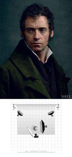 Hugh Jackman by Annie Leibovitz - Studio Setup Diagram Studio Lighting Setups, Photography Lighting Setup, Photo Lighting, Light Photography, Photography Tips, Portrait Photography, Studio Setup, Portrait Lighting Setup, Street Photography