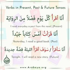 Learning Arabic MSA ( Learn the verb قرأ in present, past and future tenses Arabic Verbs, Arabic Sentences, Arabic Phrases, English Sentences, English Vocabulary, Arabic Quotes, Spanish Language Learning, Learning Arabic, English Language