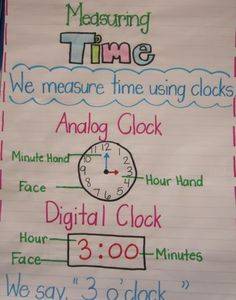 Handy Anchor Charts on Display - 3. Measuring Time – If you're introducing concepts like time and how to read an analog clock adding the most pertinent information is key. Keep it simple and get vocabulary you expect your students to use in there!