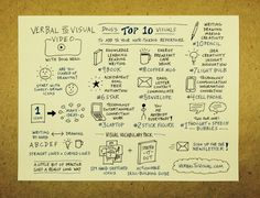 Top 10 Visual Metaphors For Sketchnoters (VTV Episode #3) | Verbal To Visual