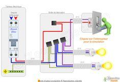 Brancher le montage d'un interrupteur electrique simple allumage Electrical Diagram, Electrical Wiring, Electrical Engineering, Power Engineering, House Wiring, Bar Chart, Montage, Technology, Lettering