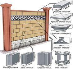 изготовление бетонного заборного столба: 10 тыс изображений найдено в Яндекс.Картинках