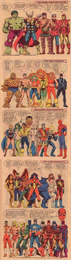 Strongest Marvel Heroes