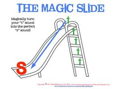 The Magic Slide- my solution for lateral /s/ and /z/ Catch this FREEBIE and then read all about it at my blog www.puttingwordsinyourmouthbymia.blogspot.com