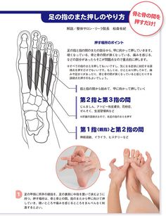 Pin on いい話 Pin on いい話 Massage Tips, Massage Benefits, Massage Therapy, Fitness Diet, Health Fitness, Massage Pressure Points, Back Fat Workout, Acupuncture Points, Reflexology