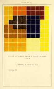 Colour analysis charts of various objects, such as Assyrian tiles, Persian rugs, a case containing an Egyptian mummy, and even a teacup and saucer — looking at times like some kind of strange fusion of De Stijl abstraction and Tetris. 2 Color Combinations, Color Schemes, Art Quotes, Tattoo Quotes, Bedroom Color Combination, Image Theme, Egyptian Mummies, Color Studies, Ideas
