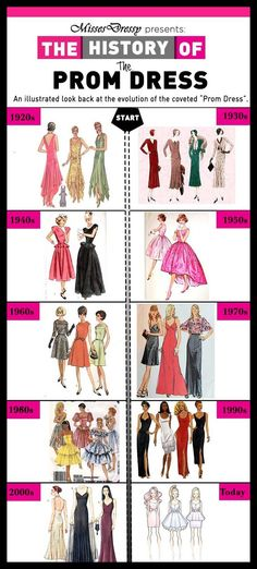 prom dresses history - Google Search