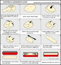 This is an illustration i made of shaping a Sandwich loaf, that i wanted to share with you all. Bread Bun, Bread Rolls, Bento, Sandwich Loaf, Japanese Bread, The Fresh Loaf, Bread Shaping, Sushi, Cooking Bread