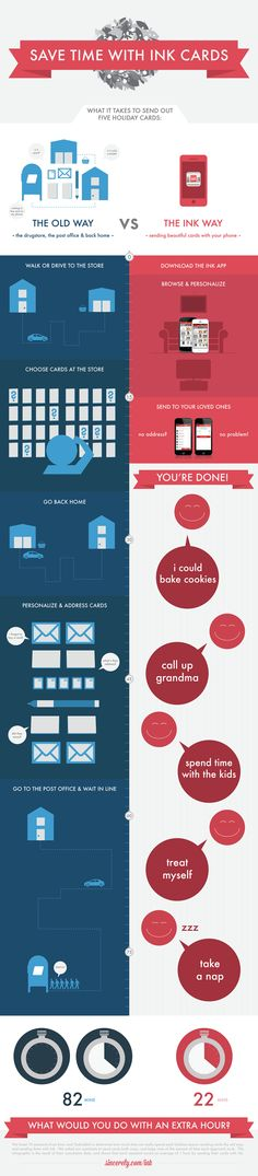 sincerely ink cards infographic / order on your iPhone!
