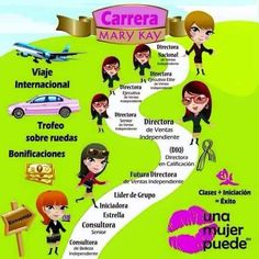Empieza tu Carrera Mary Kay!!