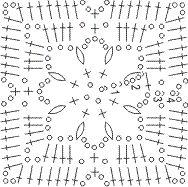 Chart for Irish crochet square.