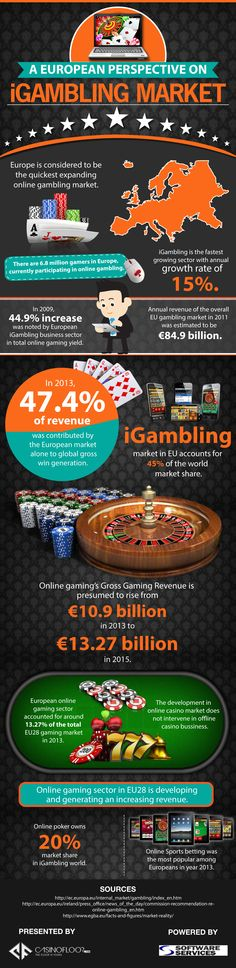 """The Infographic titled """"A European Perspective on #iGambling Market,"""" has been created with a big idea, giving a detailed information, about the ever increasing growth that online casinos have continued to witness in European market. The following Infographic contains statistical figures which will assist its readers in understanding the whole concept."""
