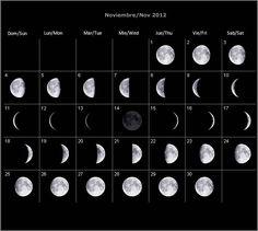 Imagenes de las 8 fases lunares para colorear la clase for En que fase de luna estamos hoy