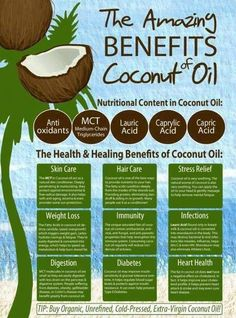 160 Uses for Coconut Oil - http://wakeup-world.com/2012/03/02/160-uses-for-coconut-oil/