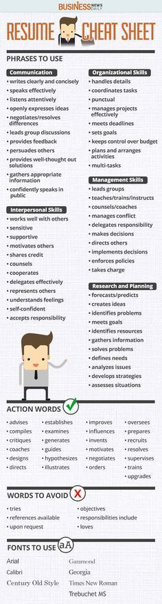 The Only Resume Cheat Sheet You Will Ever Need: Is putting your resume together making you question if you should apply for a job? Never fear, we have everything you need to know about creating the perfect resume. You can thank us later.