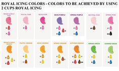Wilton color chart, courtesy of V. Chung's FB share