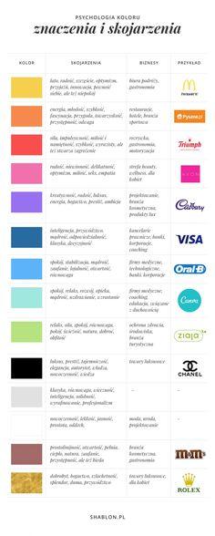 Branding, Brand Identity, Web Design, Flat Design, Color Psychology, Brand Board, Cool Backgrounds, Interface Design, Layout
