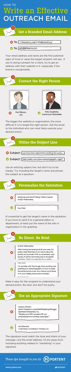 Want More Links? How to Write an Effective Infographic Outreach Email