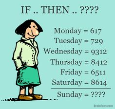 Brain teaser - Number And Math Puzzle - Standing woman logic and number puzzle - If all on the picture shown is true, what's the value of Sunday? Find the logic pattern and apply to result. #math #puzzle