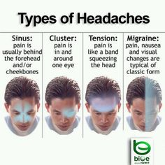 HEADACHES & what it means...