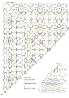 Best Ideas For Crochet Lace Jacket Pattern Ganchillo Crochet Shawl Diagram, Crochet Shawl Free, Gilet Crochet, Crochet Shawls And Wraps, Crochet Mittens, Crochet Chart, Crochet Scarves, Crochet Clothes, Crochet Stitches
