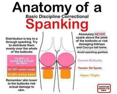 #bdsm #spanking #safety
