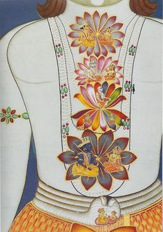 Detail from Chakras of the Subtle Body, 1823. Opaque watercolor and gold on paper.
