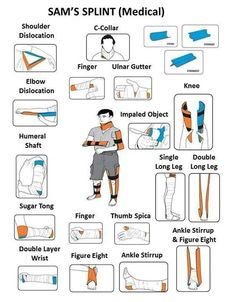 Probably the most versatile and practical adaptable splint in existence.