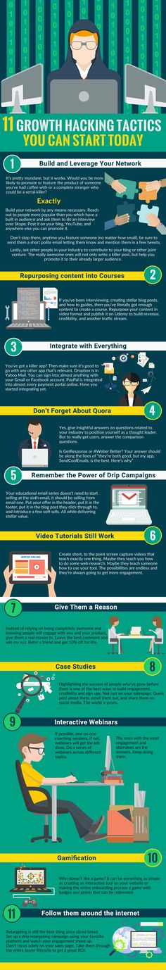 11 GROWTH HACKING TACTICS YOU CAN START USING TODAY (INFOGRAPHIC)  Need a growth hacker for your startup, let us know. Visit - http://digiwale.com