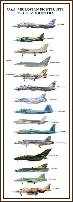 American and European built fighter jets of the modern era.
