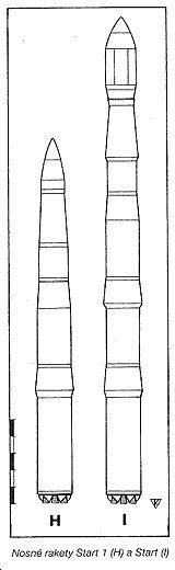 MEK - Raketa Start