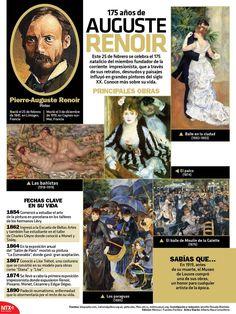 Learn Spanish For Kids Link Code: 4417597378 Pierre Auguste Renoir, Art Education Lessons, Art Lessons, Famous Artists, Great Artists, Foto Picture, 7 Arts, Art Texture, Renoir Paintings