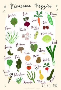 ABC Vegetable Poster - 13 X19- Alphabet Art Print for kids and food lovers