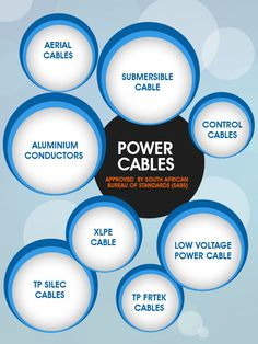 Power cables approved by South African Bureau of Standards(SBBS)