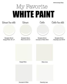 Best White Paint For Walls- Part 1 — Mommy Diary