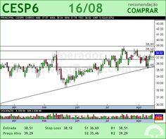 CESP - CESP6 - 16/08/2012 #CESP6 #analises #bovespa