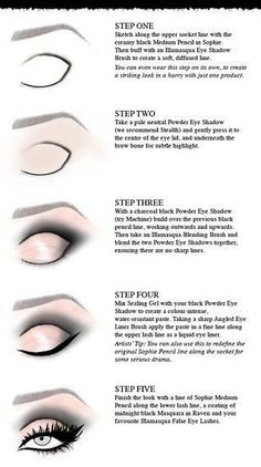 easy step by step smokey eye using any 3 colours around the same shades light --> dark...x