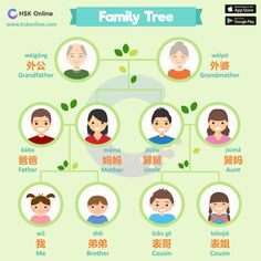 Specially designed for HSK Basic Chinese, Chinese Words, Learn Chinese, Learn Korean, Cantonese Language, Chinese Language, German Language, Japanese Language, Mandarin Lessons