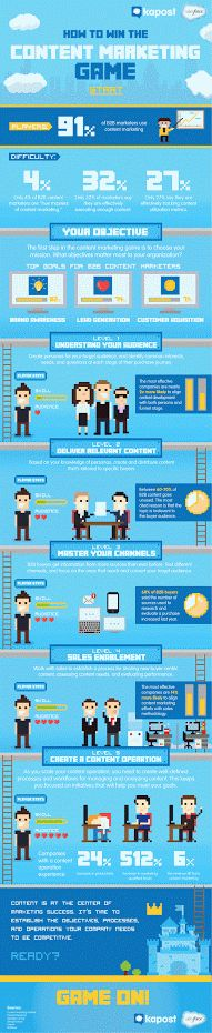 How to win the Content Marketing Game?