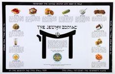 Jewish food signs funny-or-weird food Seder Meal, Zodiac Calendar, Blank Calendar, Spirit Of Truth, Israeli Food, Israeli Recipes, Deli Food, Food Food, Food Signs