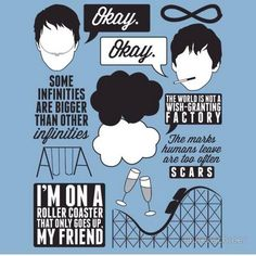 The Fault in our Stars(:
