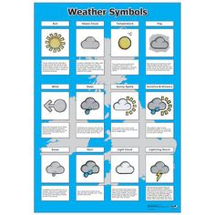 Weather Symbols Poster. Clearly illustrated chart with definitions to aid…