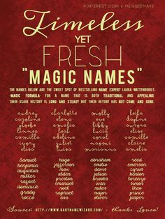 I found my name! I knew I was magical :D