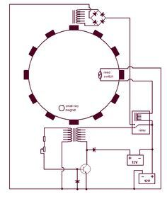 Self runner Generator - img1