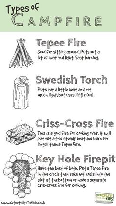 Types of campfire...