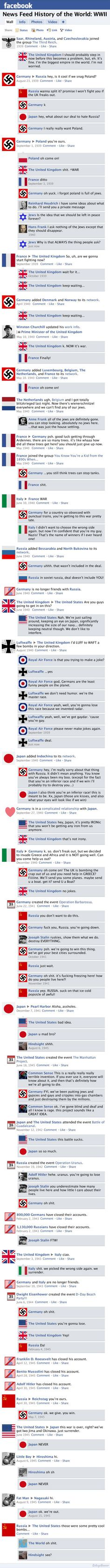 If WW2 was on facebook. What if countries were on Facebook during the WWII era? It might look something like this. lol. Historically correct and witty newsfeed. A good read indeed. http://9gag.com/gag/aKqwRx6?ref=fbp