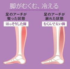 Pin on ダイエット Home Health, Health Diet, Health Care, Fitness Diet, Health Fitness, Muscle Training, Body Makeup, Excercise, Face And Body