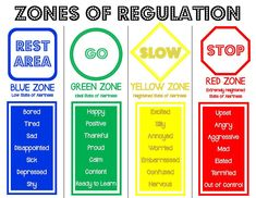 Zones of Regulation/Get to Green - Waverly-Shell Rock Teacher Leadership Counseling Activities, Therapy Activities, Social Activities, School Readiness, Teaching Social Skills, Social Emotional Learning, Teaching Emotions, Emotional Regulation, Feelings